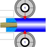 Abisolierverhalten der Isolation -  Anpressdruck der Vorschubrollen (Animation)