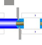 Schneiden & Abisolieren im Automat - Schema (Animation)
