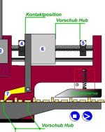 Pneumatischer Vorschub im Crimpwerkzeug (MQC) (Animation)
