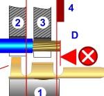 Fehlerhaftes Einlegen von Leitungen in den Crimpkontakt (MQC)