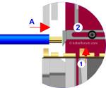 Einlegen von Leitungen in den Crimpkontakt (MQC)