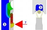 Niederhalter - Universeller Einsatz in Crimpwerkzeugen MQC