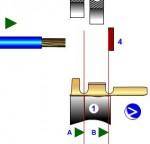 Einlegen der Leitung ins Crimpwerkzeug (Animation)