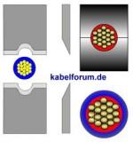 Abisolieren mit Matritzenformmessern (Animation)