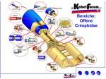 Sichtprüfung: Crimpverbindungen mit offenen Crimphülsen
