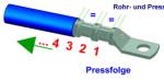 Pressfolge bei Kabelschuhen und Stoßverbinder (Sechskant)