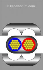 Zwillingsleitung - Sondermesser