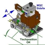 Auswirkungen von MQC Werkzeugeinstellungen auf die Crimpqualität (Offene Crimphülse)