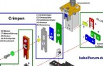 Verschleißteilsatz - MQC Crimpwerkzeuge in der Übersicht