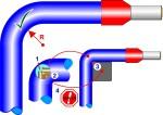 Biegeradius - Verlegen von Leitungen