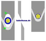 Abisolier- Schneidemesser (V-Form mit Radius)